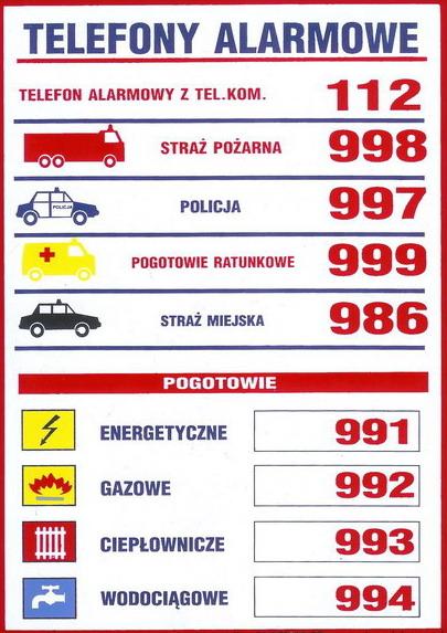Telefony alarmowe - numery alarmowe